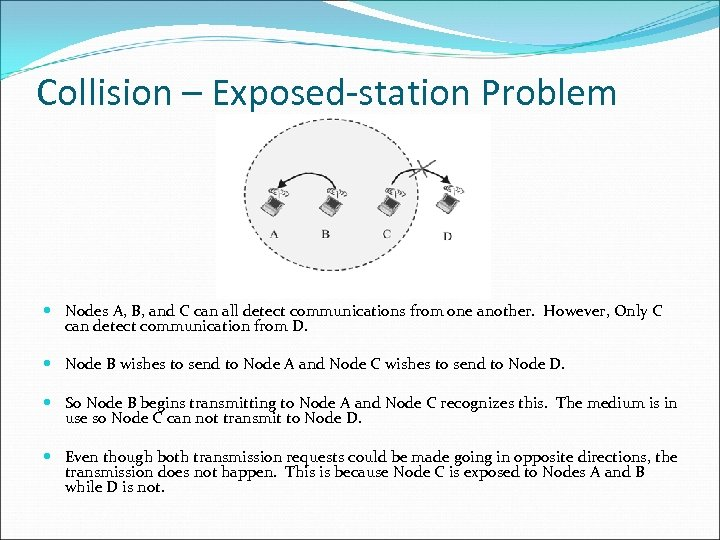Collision – Exposed-station Problem Nodes A, B, and C can all detect communications from