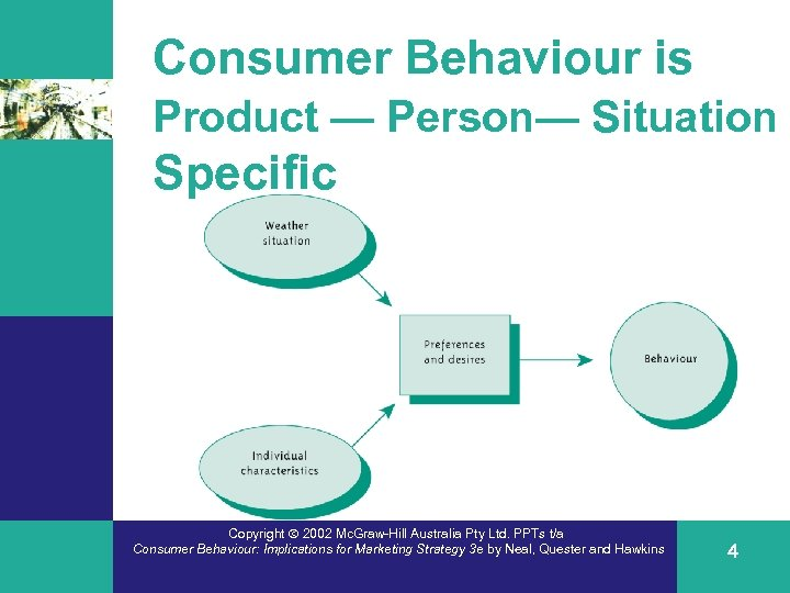 Consumer Behaviour is Product — Person— Situation Specific Copyright 2002 Mc. Graw-Hill Australia Pty