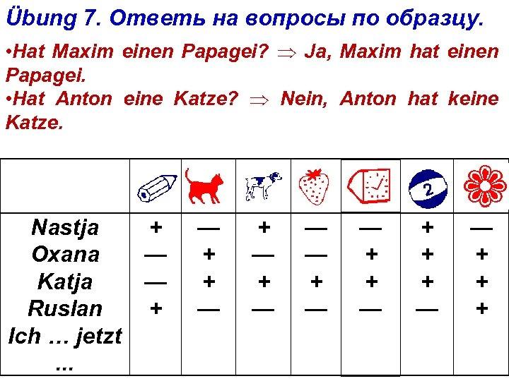 Übung 7. Ответь на вопросы по образцу. • Hat Maxim einen Papagei? Ja, Maxim