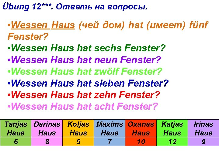 Übung 12***. Ответь на вопросы. • Wessen Haus (чей дом) hat (имеет) fünf Fenster?