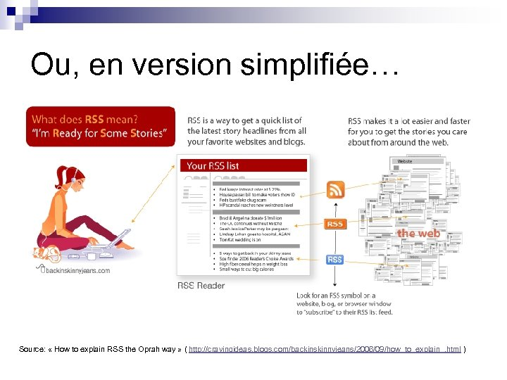 Ou, en version simplifiée… Source: « How to explain RSS the Oprah way »