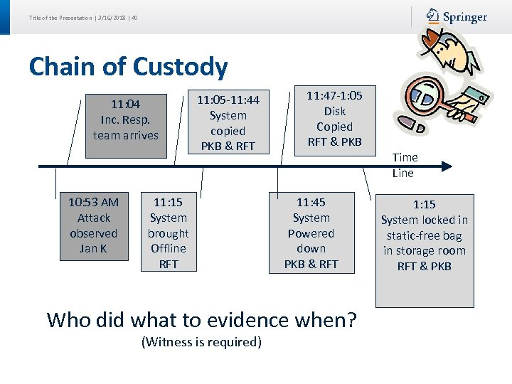 Title of the Presentation | 3/16/2018 | 40 Chain of Custody 11: 04 Inc.