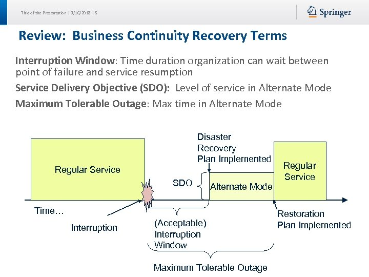 Title of the Presentation | 3/16/2018 | 5 Review: Business Continuity Recovery Terms Interruption