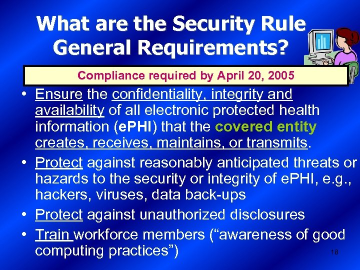 What are the Security Rule General Requirements? Compliance required by April 20, 2005 •
