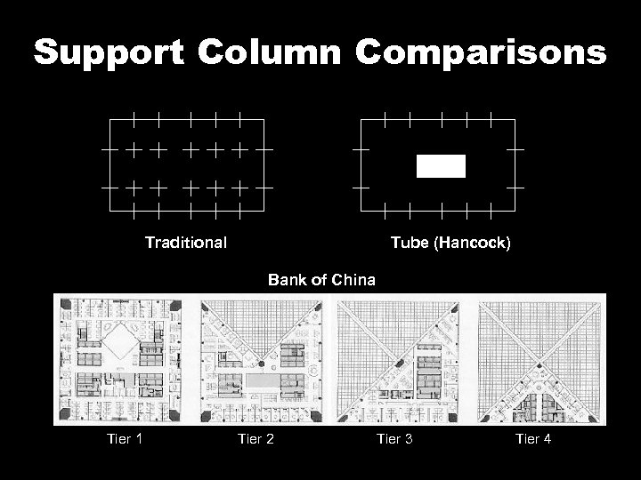 Support Column Comparisons Traditional Tube (Hancock) Bank of China Tier 1 Tier 2 Tier