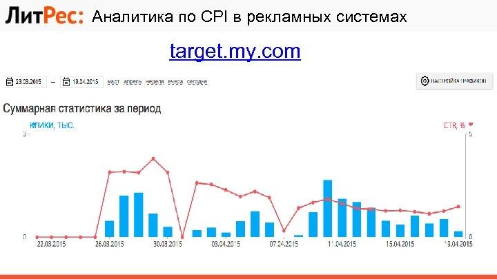 Аналитика по CPI в рекламных системах target. my. com