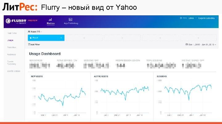 Flurry – новый вид от Yahoo