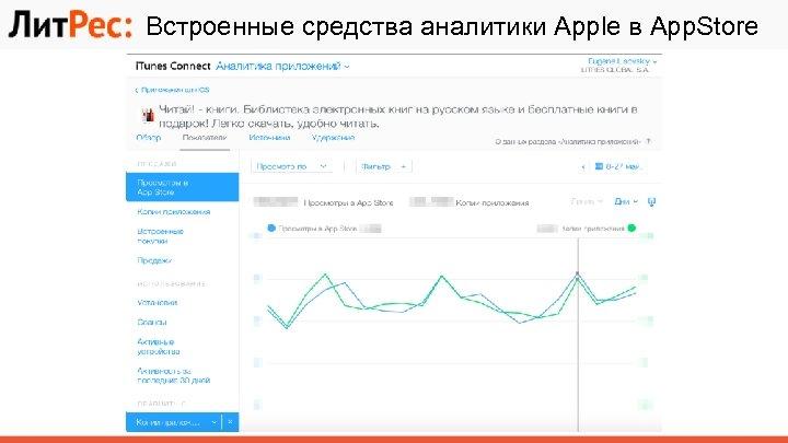 Встроенные средства аналитики Apple в App. Store