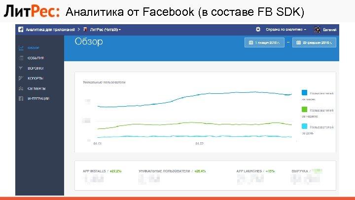 Аналитика от Facebook (в составе FB SDK)