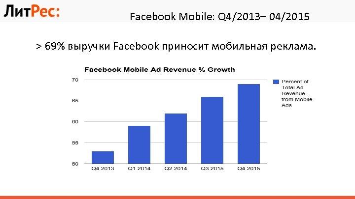 Facebook Mobile: Q 4/2013– 04/2015 > 69% выручки Facebook приносит мобильная реклама.