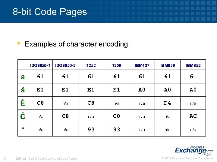 8 -bit Code Pages § Examples of character encoding: ISO 8859 -1 1252 1250