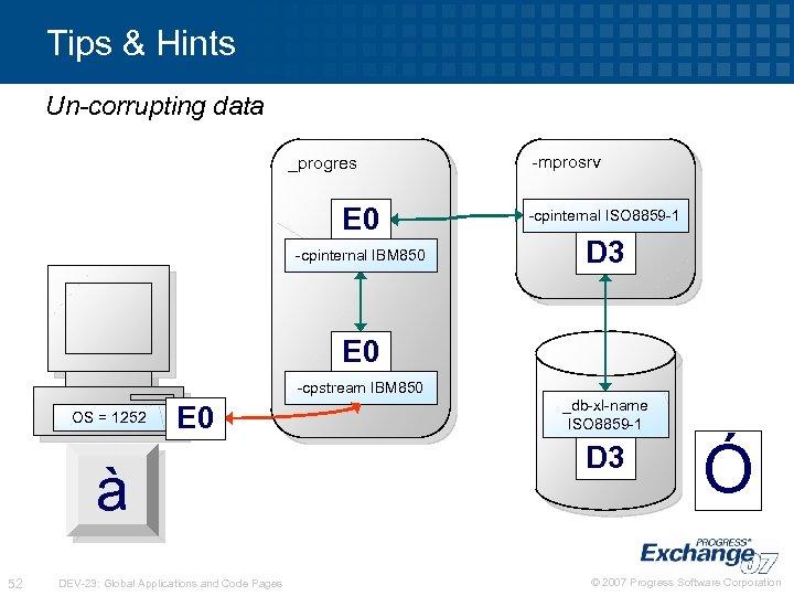 Tips & Hints Un-corrupting data _progres E 0 -cpinternal IBM 850 -mprosrv -cpinternal ISO