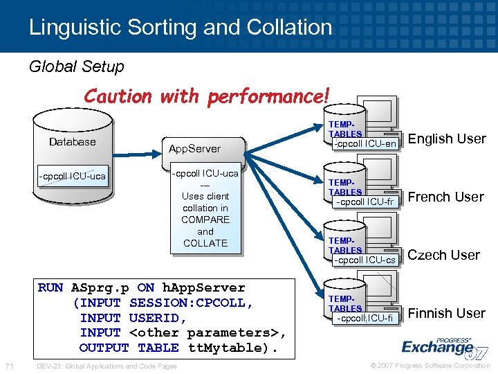 Linguistic Sorting and Collation Global Setup Caution with performance! Database -cpcoll ICU-uca TEMPTABLES App.