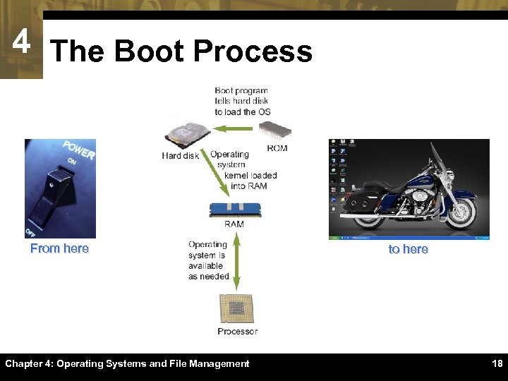 4 The Boot Process From here Chapter 4: Operating Systems and File Management to