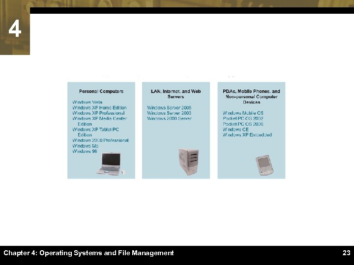 4 Chapter 4: Operating Systems and File Management 23