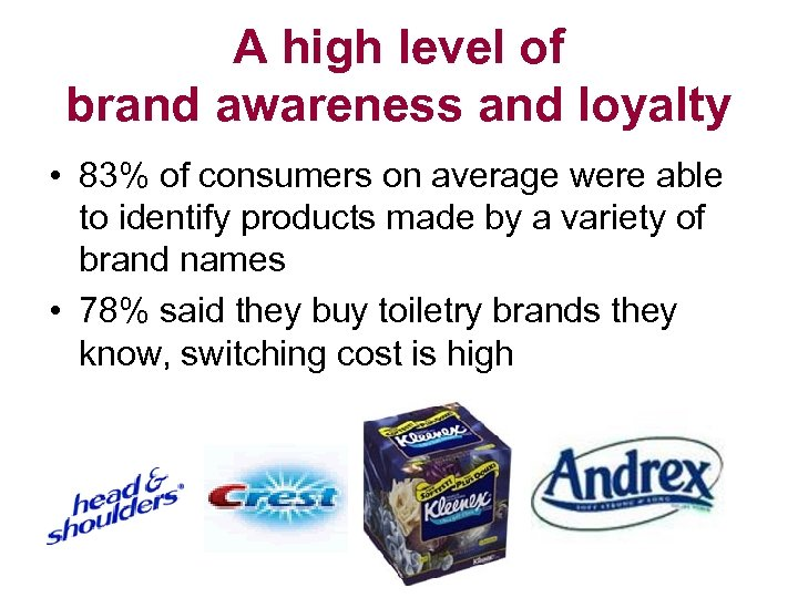 A high level of brand awareness and loyalty • 83% of consumers on average