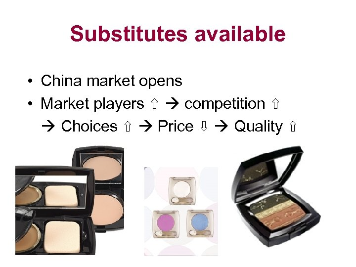 Substitutes available • China market opens • Market players ⇧ competition ⇧ Choices ⇧