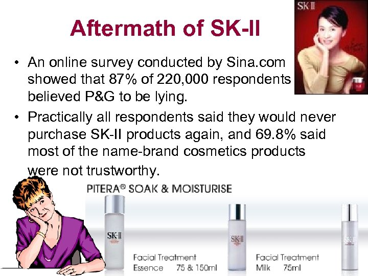 Aftermath of SK-II • An online survey conducted by Sina. com showed that 87%