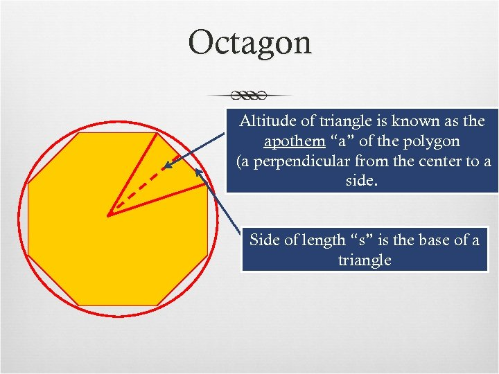 "Octagon Altitude of triangle is known as the apothem ""a"" of the polygon (a"