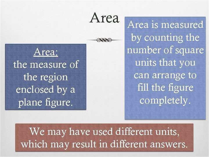 Area: the measure of the region enclosed by a plane figure. Area is measured