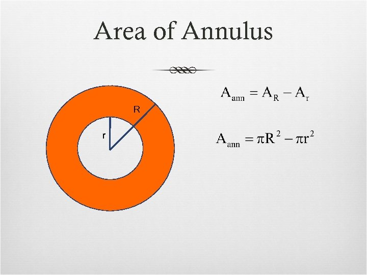 Area of Annulus R r