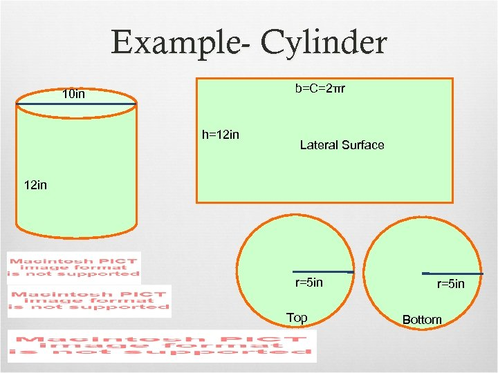 Example- Cylinder b=C=2πr 10 in h=12 in Lateral Surface 12 in r=5 in Top
