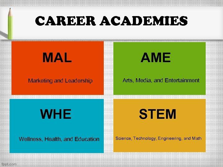 CAREER ACADEMIES MAL Marketing and Leadership WHE Wellness, Health, and Education AME Arts, Media,