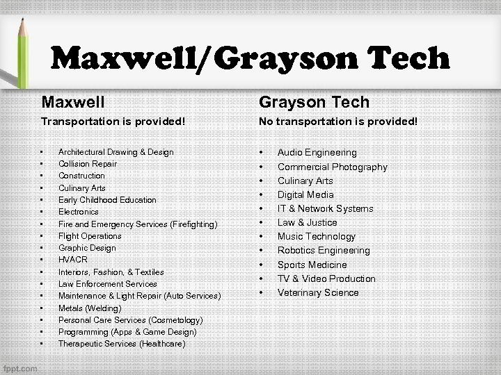 Maxwell/Grayson Tech Maxwell Grayson Tech Transportation is provided! No transportation is provided! • •