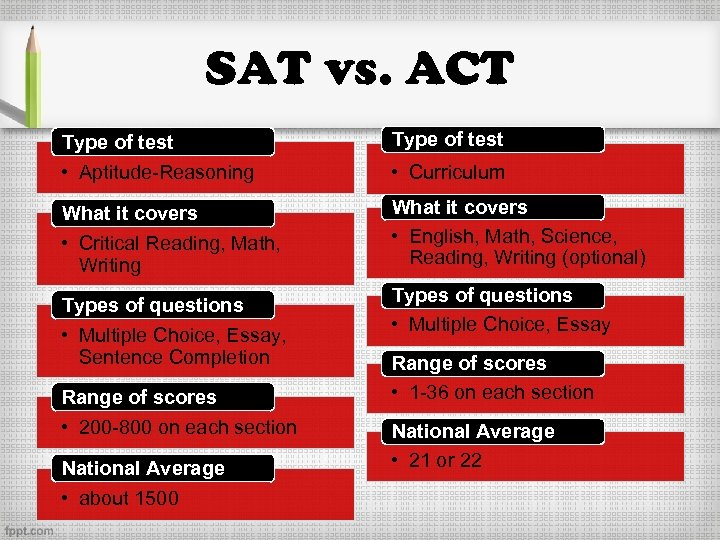 SAT vs. ACT Type of test • Aptitude-Reasoning • Curriculum What it covers •