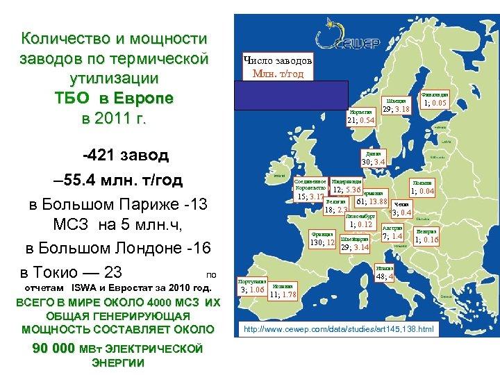 Количество и мощности заводов по термической утилизации ТБО в Европе в 2011 г. Число