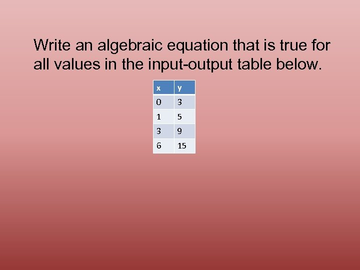 Write an algebraic equation that is true for all values in the input-output table
