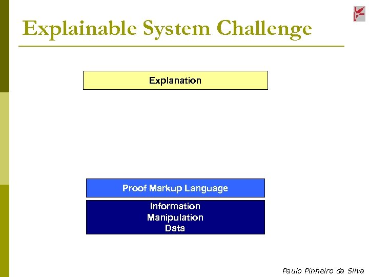 Explainable System Challenge Explanation Proof Markup Language Information Manipulation Data Paulo Pinheiro da Silva