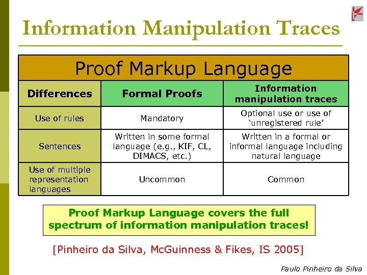 Information Manipulation Traces Proof Markup Language Differences Formal Proofs Information manipulation traces Use of