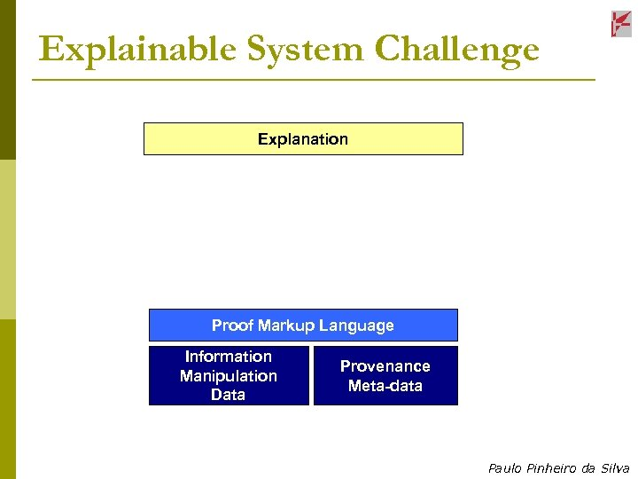 Explainable System Challenge Explanation Proof Markup Language Information Manipulation Data Provenance Meta-data Paulo Pinheiro