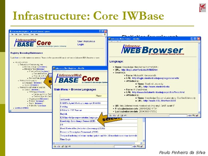 Infrastructure: Core IWBase Statistics for relevant domain independent meta -data: Inference Engines Axioms 38