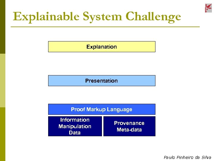 Explainable System Challenge Explanation Presentation Proof Markup Language Information Manipulation Data Provenance Meta-data Paulo