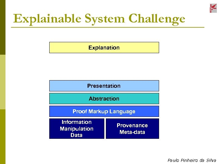 Explainable System Challenge Explanation Presentation Abstraction Proof Markup Language Information Manipulation Data Provenance Meta-data