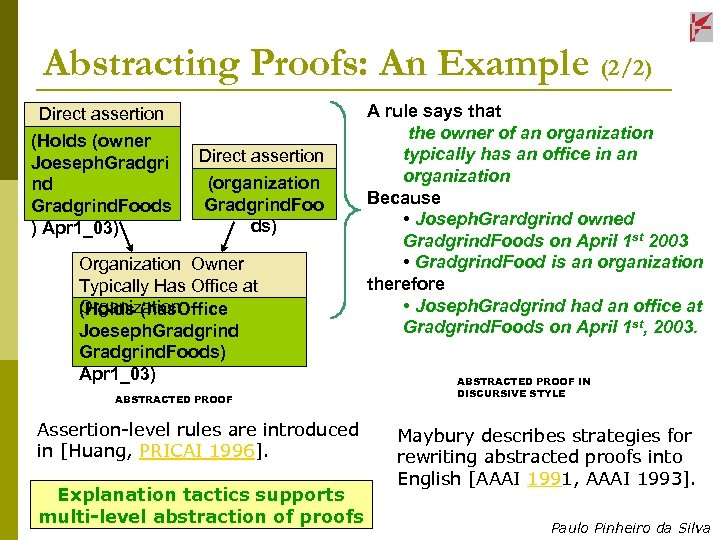 Abstracting Proofs: An Example (2/2) Direct assertion (Holds (owner Joeseph. Gradgri nd Gradgrind. Foods