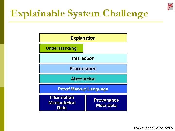 Explainable System Challenge Explanation Understanding Interaction Presentation Abstraction Proof Markup Language Information Manipulation Data
