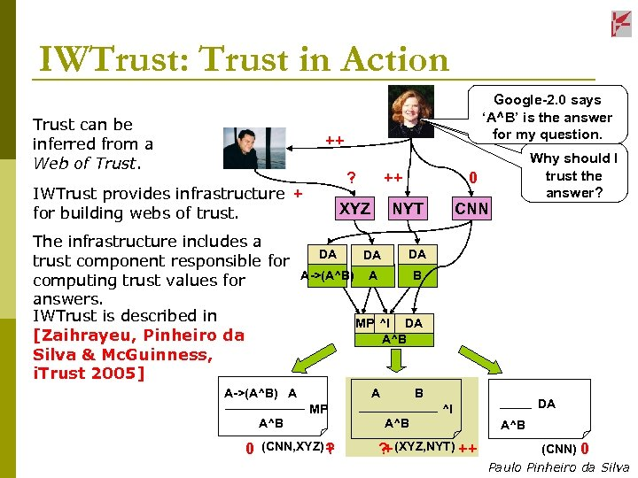 IWTrust: Trust in Action Trust can be inferred from a Web of Trust. Google-2.