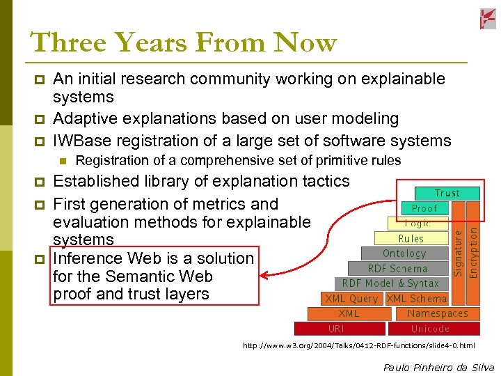 Three Years From Now p p p An initial research community working on explainable