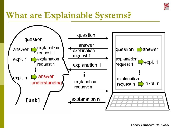 What are Explainable Systems? question answer expl. 1 explanation request 1 explanation request n