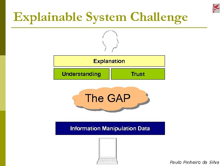 Explainable System Challenge Explanation Understanding Trust The GAP Information Manipulation Data Paulo Pinheiro da
