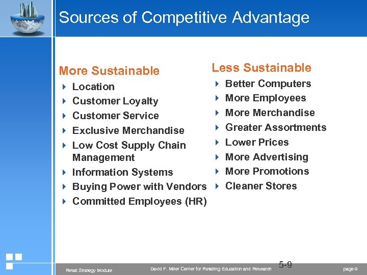 Sources of Competitive Advantage More Sustainable Less Sustainable Location Customer Loyalty Customer Service Exclusive