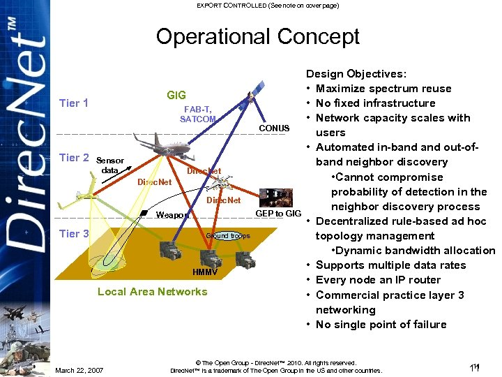 EXPORT CONTROLLED (See note on cover page) Operational Concept GIG Tier 1 Tier 2