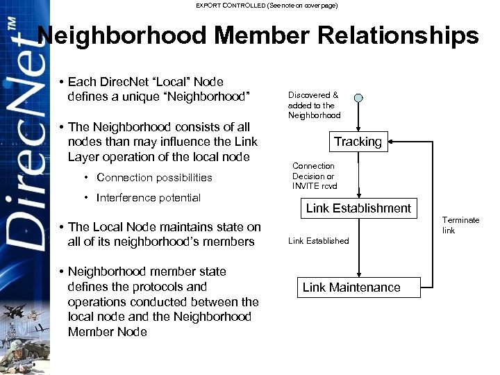 EXPORT CONTROLLED (See note on cover page) Neighborhood Member Relationships • Each Direc. Net