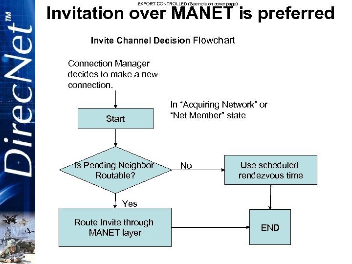 EXPORT CONTROLLED (See note on cover page) Invitation over MANET is preferred Invite Channel