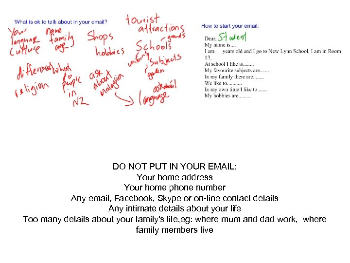 DO NOT PUT IN YOUR EMAIL: Your home address Your home phone number Any