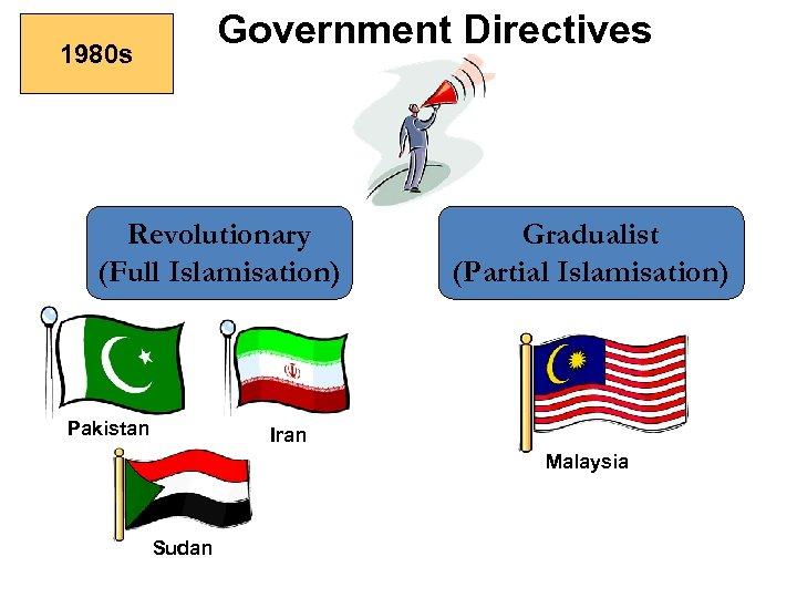 Government Directives 1980 s Revolutionary (Full Islamisation) Pakistan Gradualist (Partial Islamisation) Iran Malaysia Sudan