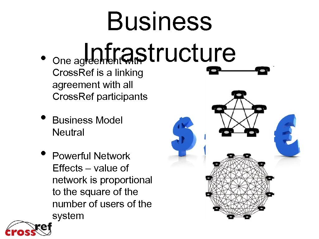 • • • Business Infrastructure One agreement with Cross. Ref is a linking